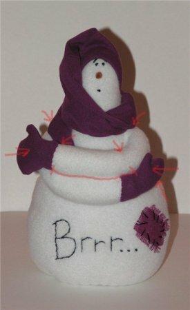 Снеговик Brrr…