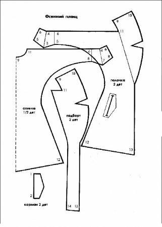 Выкройки Одежды для Кукол Барби