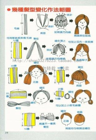 Варианты крепления волос для кукол